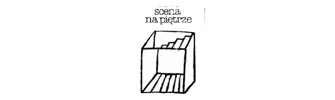 Scena na Piętrze w Poznaniu zaprasza we Wrześniu!